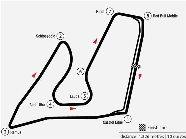 F1 2014: Qualifiche Gran Premio d'Austria
